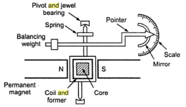 H Bridge Inverter Circuit Diagram Mov Electric Motor