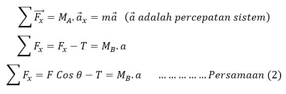 Contoh Soal dan Jawaban Hukum 2 Newton Serta Konsepnya