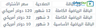 اسعار الاشتراك قنوات بين سبورت في المغرب