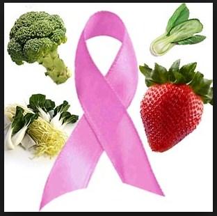 nutrisi pencegah kanker, cancer, kanker, nutrisi, pencegah kanker, tips untuk mencegah kanker, tips konsumsi daging, lemak, risiko kanker