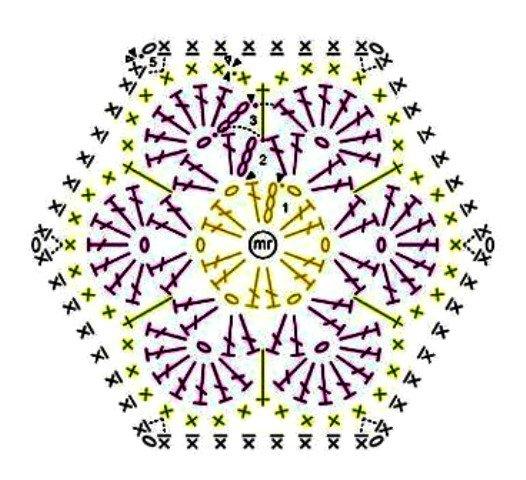 b4dd98925 Artesanato com amor...by Lu Guimarães  Flor Africana em Crochet