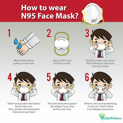 Instructions for how to wear an N95 mask