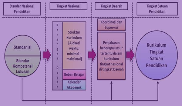 RPP Silabus KI KD Fikih / Fiqih MA Kelas X - 10 Kurikulum 2013