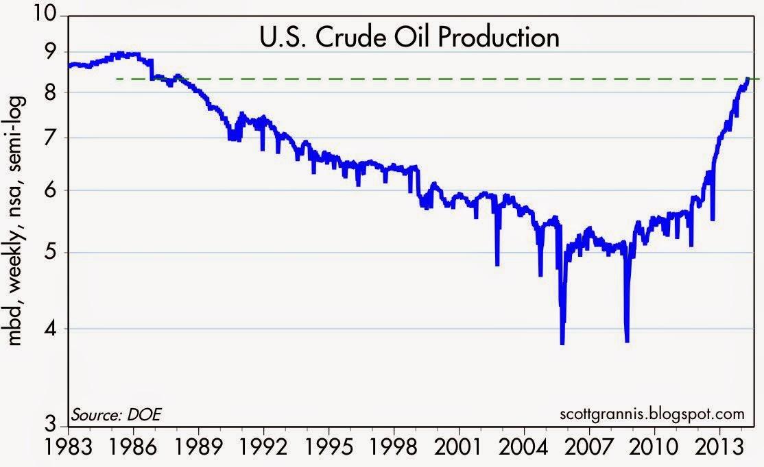 Amazing U S  World Largest Petroleum Producer - What We're