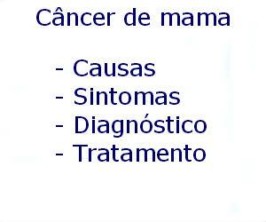Câncer de mama causas sintomas diagnóstico tratamento prevenção riscos complicações