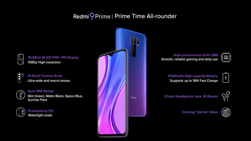Xiaomi Redmi 9 Prime launched in India with AI based quad camera, high capacity battery