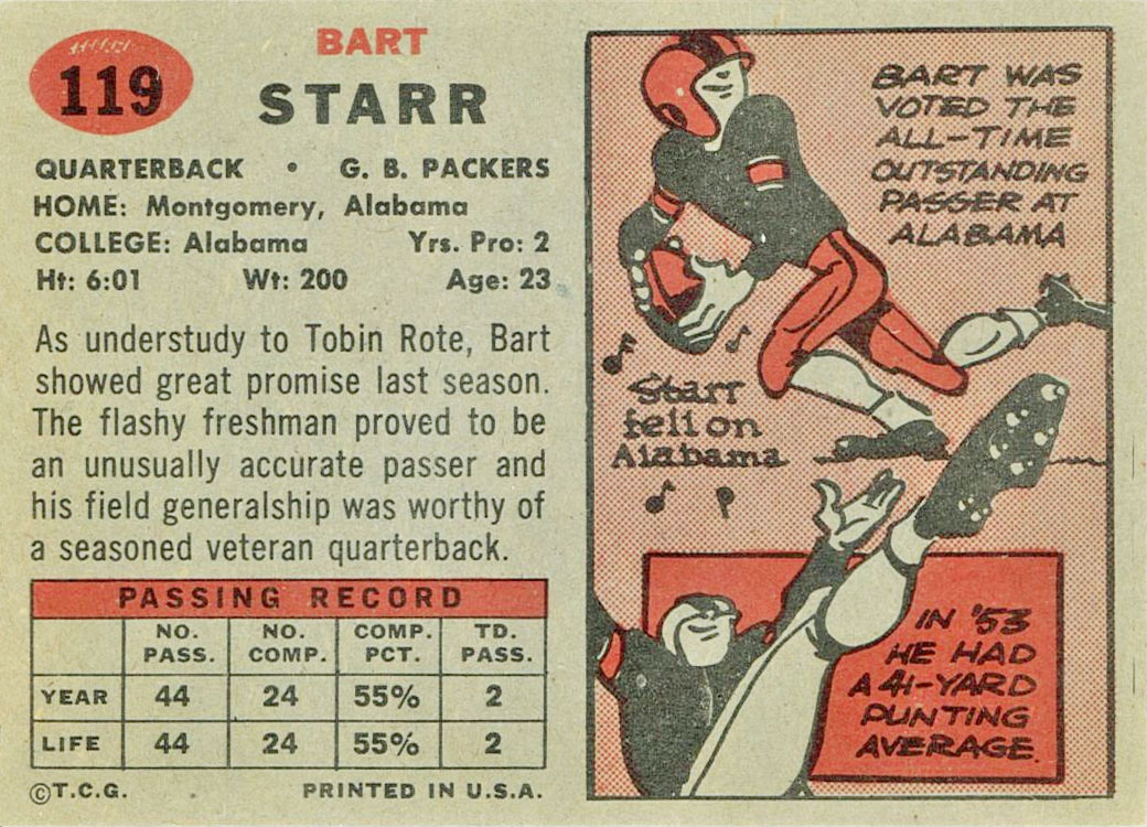 The Wearing Of The Green And Gold Bart Starr Rookie Card