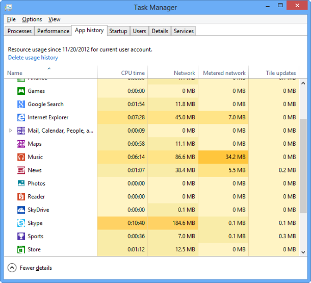 Enable Metered Wi-Fi Connection Windows 8, How To Guide in ...