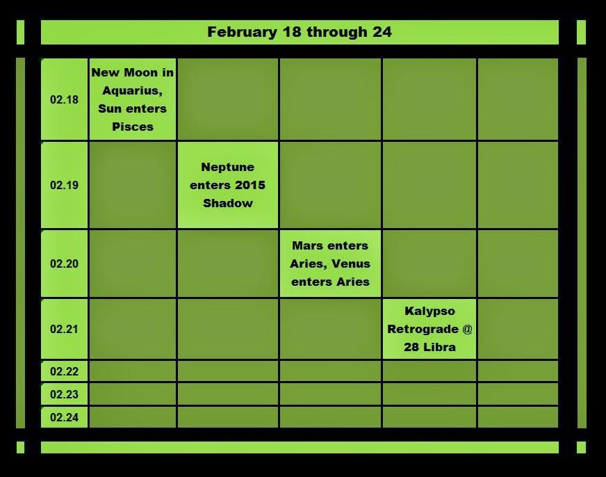 astroPPM: Mars in Aries, Venus in Aries, Neptune into Shadow