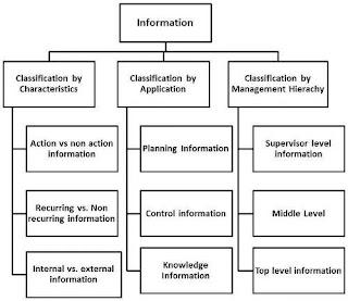 klasifikasi-informasi