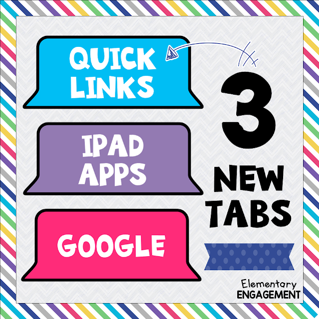 This blog has organized tabs for technology resources.