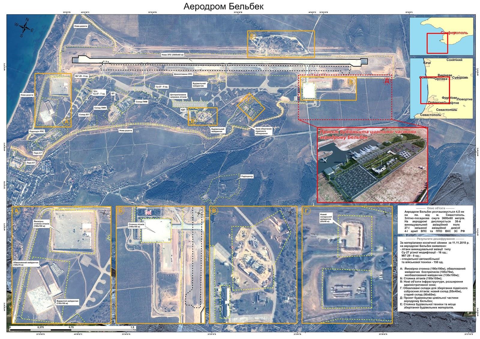 РФ збільшила кількість літаків на аеродромі Бельбек