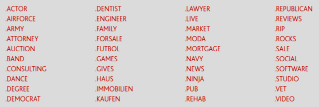 List of Rightside's currently available new gTLDs