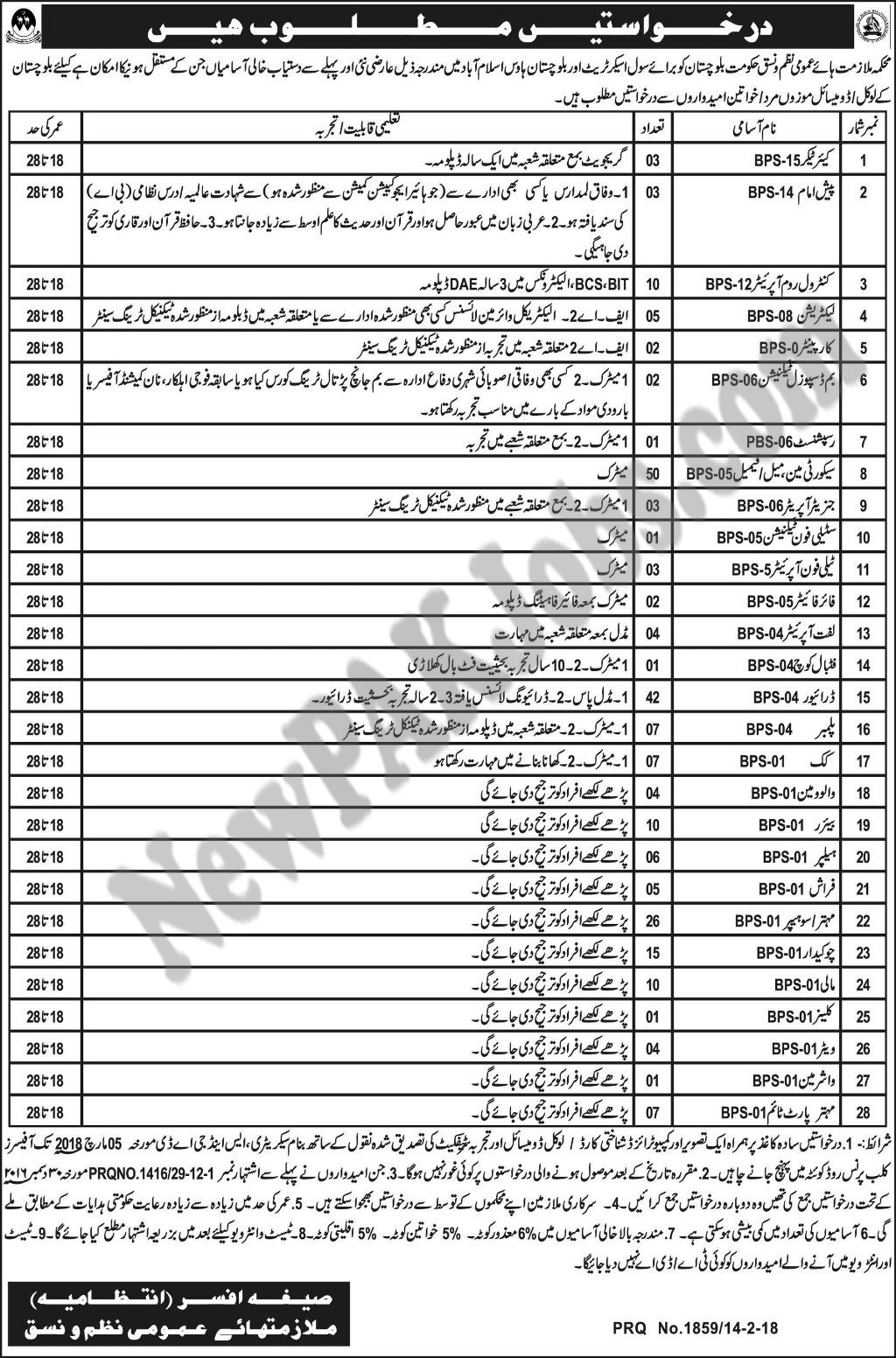 685 Latest Today Jobs in Mehkma Amomi Nazm O Nasq Balochistan, Civil Secretariat Balochistan House 2018