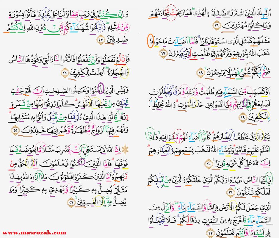 Tajwid Surat Al Baqarah Ayat 16 28 Masrozak Dot Com