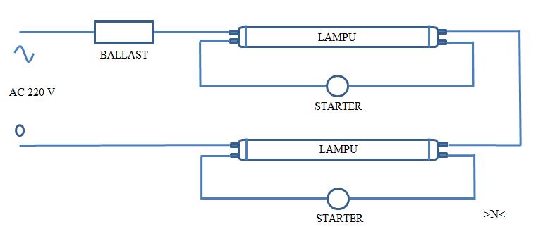 Komponen Instalasi Listrik Jenis Jenis Lampu Guru Listrik Keren