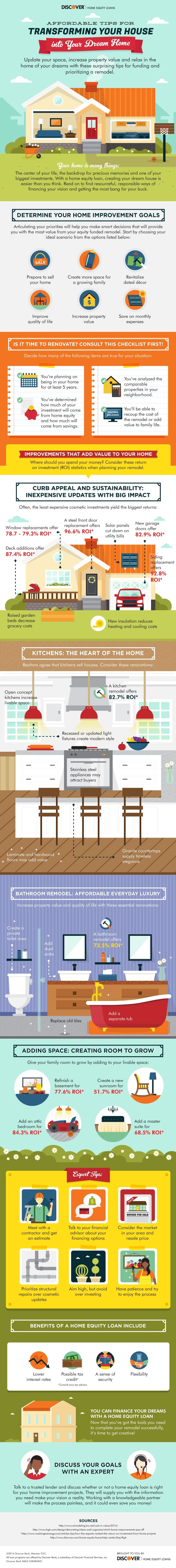 Affordable Home Improvement Ideas for Transforming Your Home #infographic