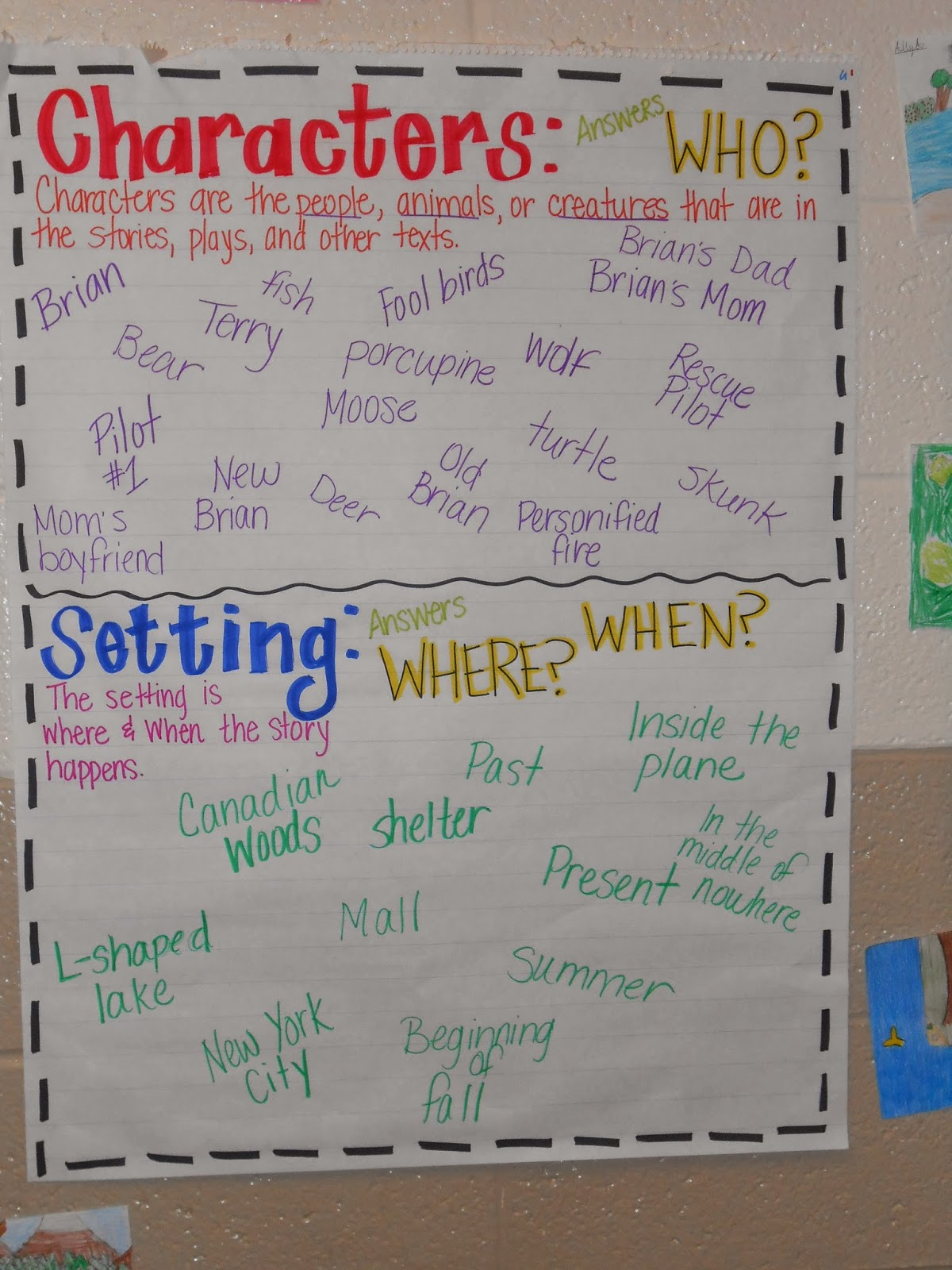 Novel Activities Daily 5 Update Amp Anchor Chart Thursdays