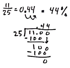 Mr. Giomini's Mathematics Blog: Class Topics: 10.14.14