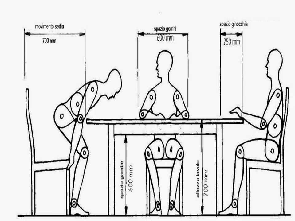 Misure Tavolo Da Pranzo.Misure Tavolo Da Pranzo Finest Tavoli Allungabili Moderni