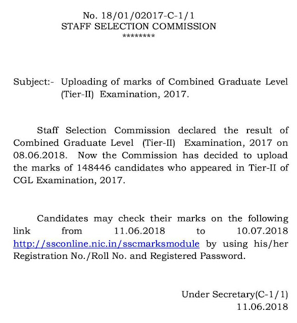ssc-notification-of-CGL