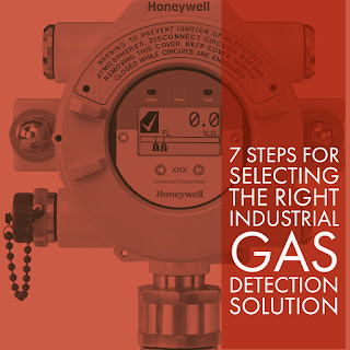 7 Steps for Selecting the Right Industrial Gas Detection Solution