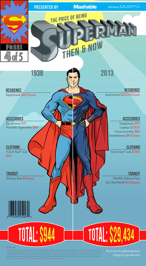 Superhero Infographics,