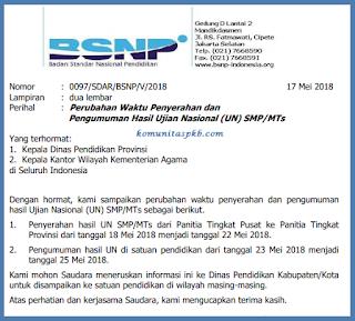 Perubahan Waktu Pengumuman Hasil Ujian Nasional (UN) SMP/MTs Tahun 2018