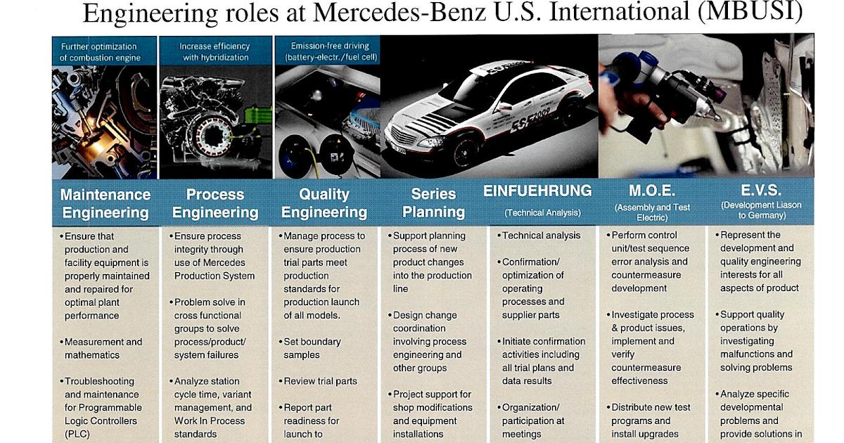 Mercedes Benz USI - Job Opportunities | Purdue IE Undergrad