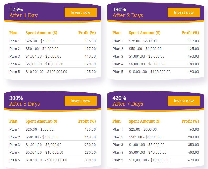 Инвестиционные планы Coin Trade Finance