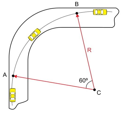 figura mostra a visão superior de um carro, de massa 1200 kg, trafegando por uma pista horizontal