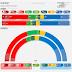 NORWAY <br/>Kantar TNS poll   August 2017 (2)