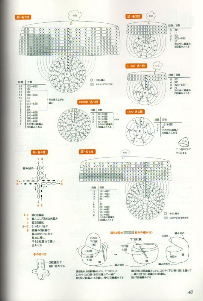 Fantástico Crochet Patrón De Dinosaurio Libre Ornamento - Manta de ...
