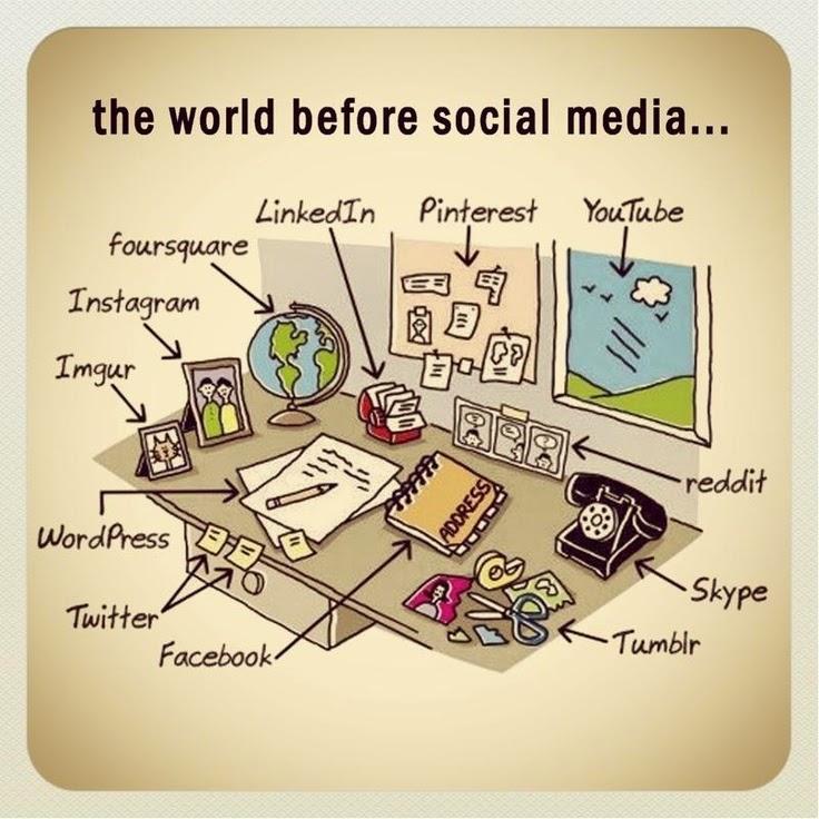 essay on social media psychology essay outline research evidence relating to bystander