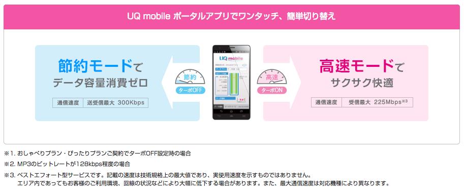 336a2267fe 楽天モバイルは低速時でも通信速度(最大)1Mbps、UQモバイルは(最大)300kbpsなのでそこが違いになるのか。