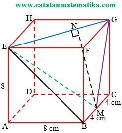 Dimensi Tiga: Jarak Titik ke Garis