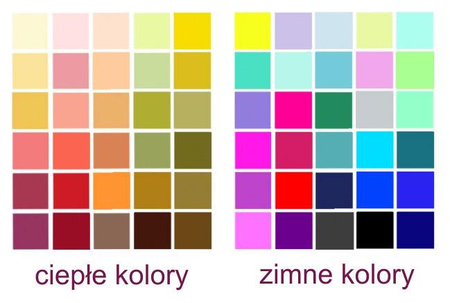 kolory zimne i cieple