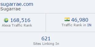Sugar Rae blog ranking