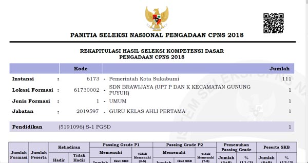 cpns 2018 Pemkot Sukabumi