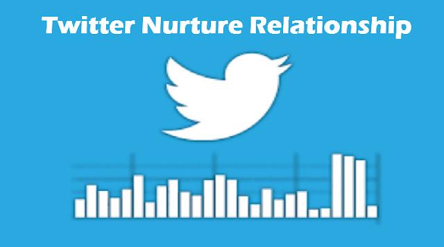 Twitter Nurture relationship