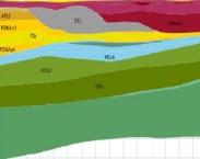 Figuur 2.1. Noord-zuid doorsnede REGIS II v2.2 (Zwolle–Harfsen). In: Herijking en motivering boringsvrije zone Salland Diep