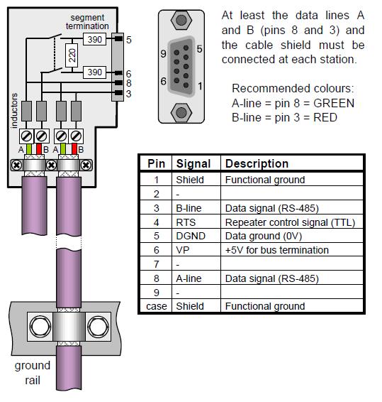 Comunicaciones Industriales  N  5 CONEXI  N PROFIB  S DP I