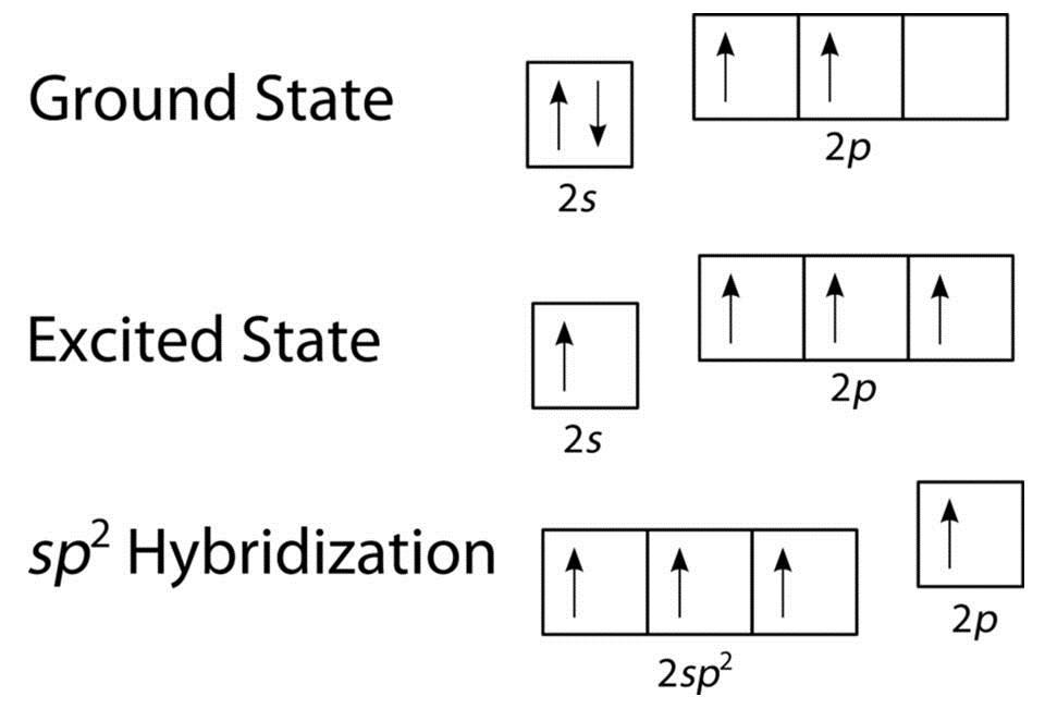 STPM CHEMISTRY CORNER: Topic 14 Introductions to Organic