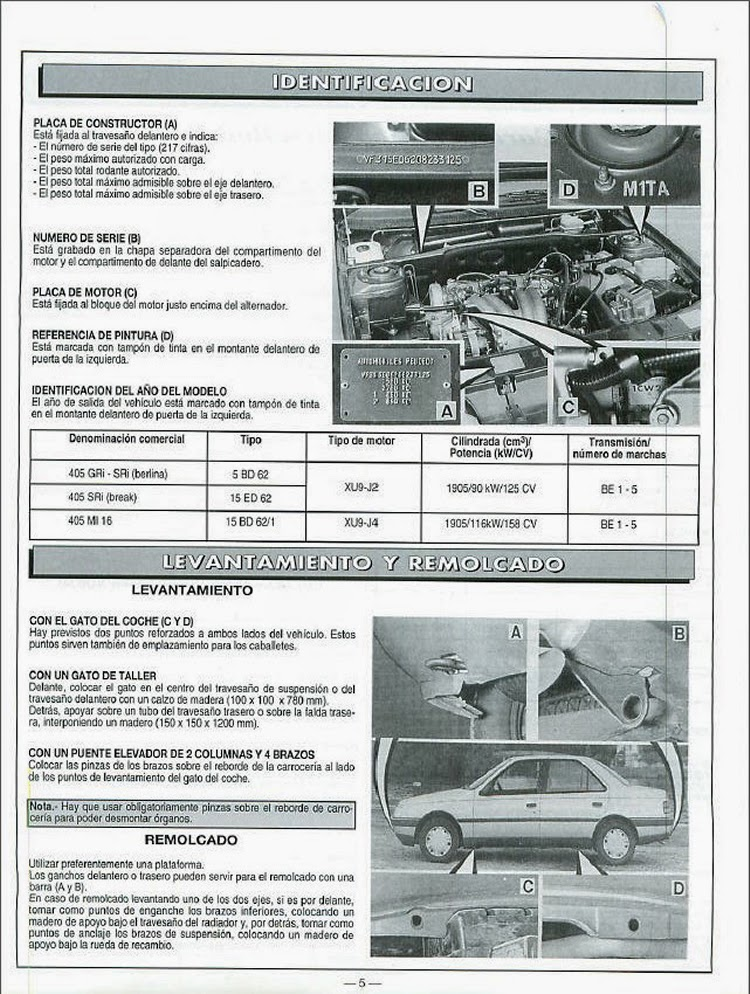 Magnificent Peugeot 405 Mi16 Wiring Diagram Wiring Diagram Library Wiring 101 Capemaxxcnl