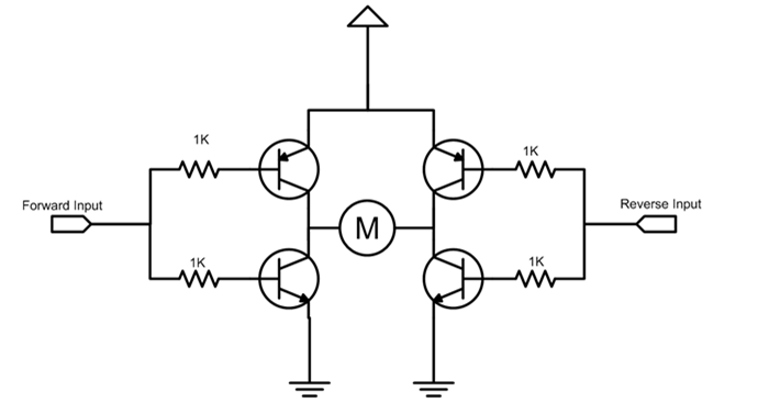 bridge motor driver theory practical circuit using transistors