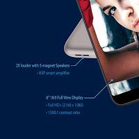 ASUS ZenFone Max Pro Specs