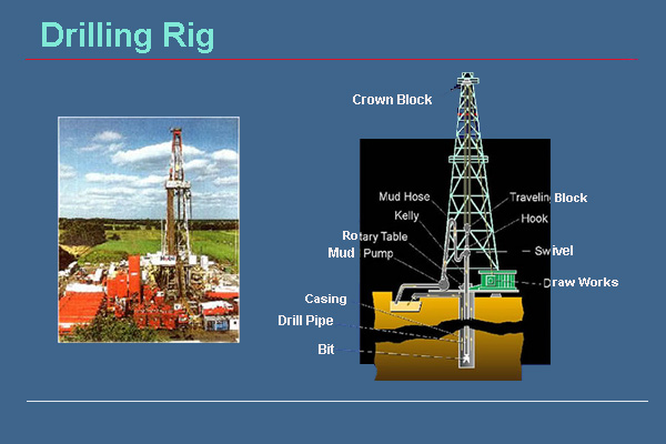 dharwar drilling case solution The horizontal directional drilling process case, the direction of flow from the nozzle can be offset from the central axis of the drill string.