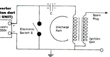 wiring diagram sistem menggunakan dc cdi