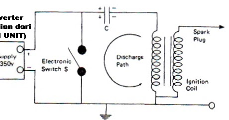 5 Pin Cdi Ignition Wiring Diagram 6 Wire CDI Box Diagram