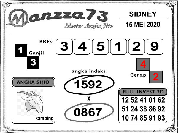 manzza73 sydney jumat